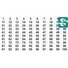 Naklejki z numerami od 1 do 100, od 101 do 200 i od 201 do 300